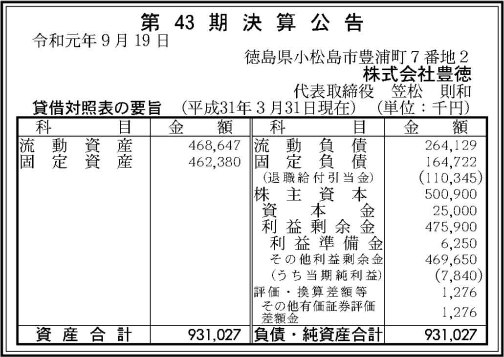 0090 62ffeab5c284e33a2f1206cc79da0edcb3e0fbead2ea13bd22639b31b4824c0a3f41061d44078e522d35d67b283f60834e15df952dcd3d4bdcedc3c8cfafe613 07