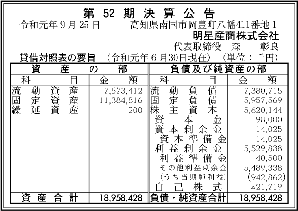 0094 14f77c4e8f0a268a9f4d8dd0836b1641a5d06130ac7aa130ae601f4225cb372b992737c879e8d8d28a40804d7780935b08f345111e18626a1afa7648bdb8ab80 06