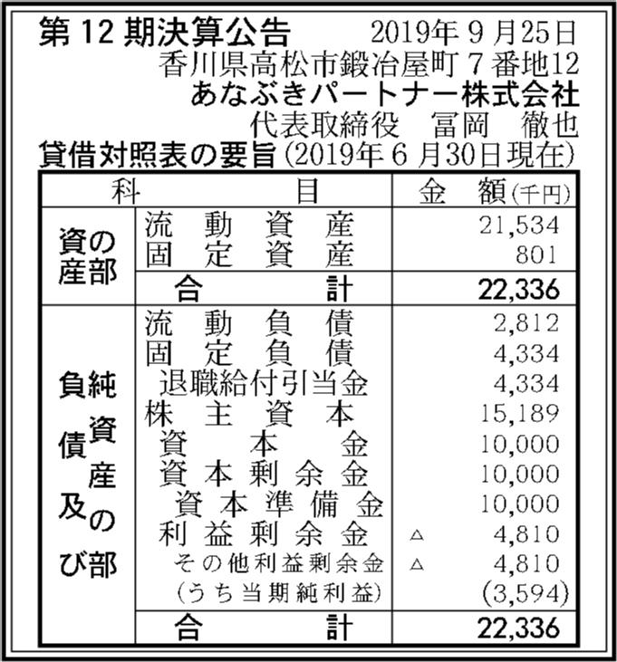 0052 23f396810121a4e39c8a31c391e38f5fa48dcbcc6ac0e235aa615e9c777341aec7cb728ded717b276f83cafccdea895f3b6ed0231e60aeccc456e411d0b3a9b3 02