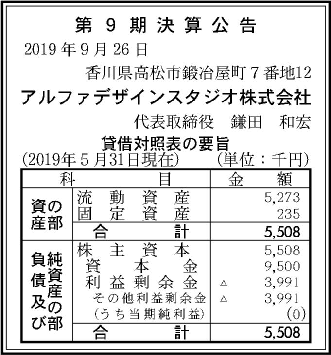 0052 23f396810121a4e39c8a31c391e38f5fa48dcbcc6ac0e235aa615e9c777341aec7cb728ded717b276f83cafccdea895f3b6ed0231e60aeccc456e411d0b3a9b3 03