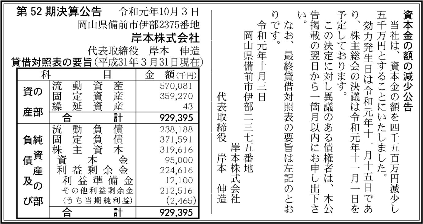 0096 886531d04be426f36d87048e8b680d4b74b9e2f4015f4a995160f1ff344041ee5a79d72ffd0eb2239fd9cc523150a5476ad04d356d8f9fa17fe9b0b36e10503f 03