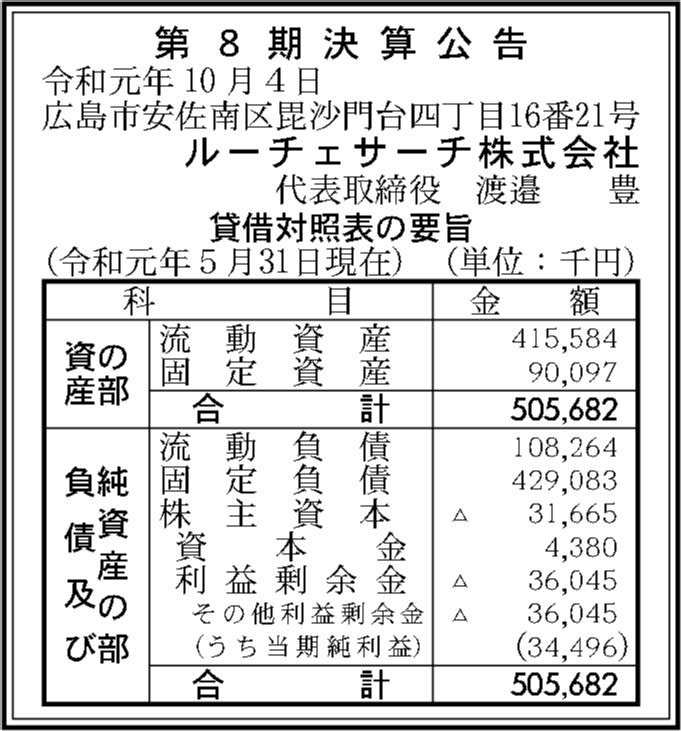 0055 344fe6cdc75304fd0b135c2bcf210b3ca55b5ef94073a0d8423a4c77aa7b8f5070f32f6bfe1d59d4c96f3f2866fa145ec51b003cdc73eb6427ab5b6a35c48e87 05