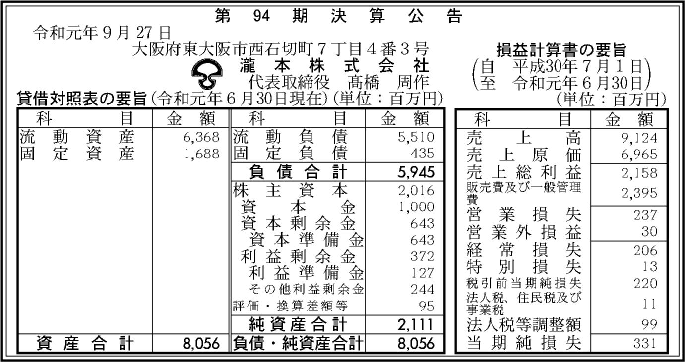 0056 c6f6ce0f9e3aff0e4995daf307a630853d931d826dc0dd1a9979b3e1671b20c503c2b5fe13fc2c55be82b2d7eea35b60634f92590209e45e9226119208e39178 04