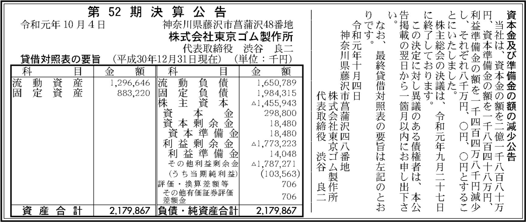 0059 3a0845e69b4463e1ada50475069e364c1646bcdc79650ae03261ae4081d0f07199f772635366a4778938f99ed306024b047757ce12d8f5cf5dc10bddc972d147 06