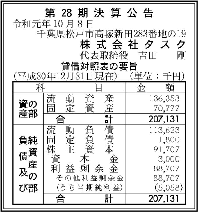 0090 5a7f501d8ba6e5a01b516f64d0e1e759f2131711ca8589a76470fc0a0ce4fbcc5b3f88ecfd273b2fbbf2aa9276dc709ec5dac939267349cd5d204fffb52c5d79 02