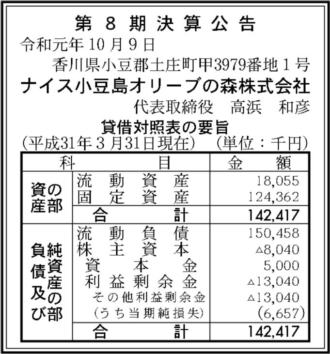 0059 731bd8277975f9965763980fbb406f0ce927ed9a64def19d641d818f7027b25154386afb8c5d3e49bbb9eff7d6d9e394ecee978b724b11b3288877b8c975a189 03