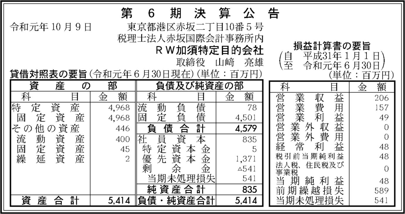 0062 c39aca31bbe39002d8723031660211c5fdd7866b78d45b4ebed51963ab18971f64f5b078b903e292bb6555b3e67bf17c439a55f102091ba7d49ff052ada6692c 03
