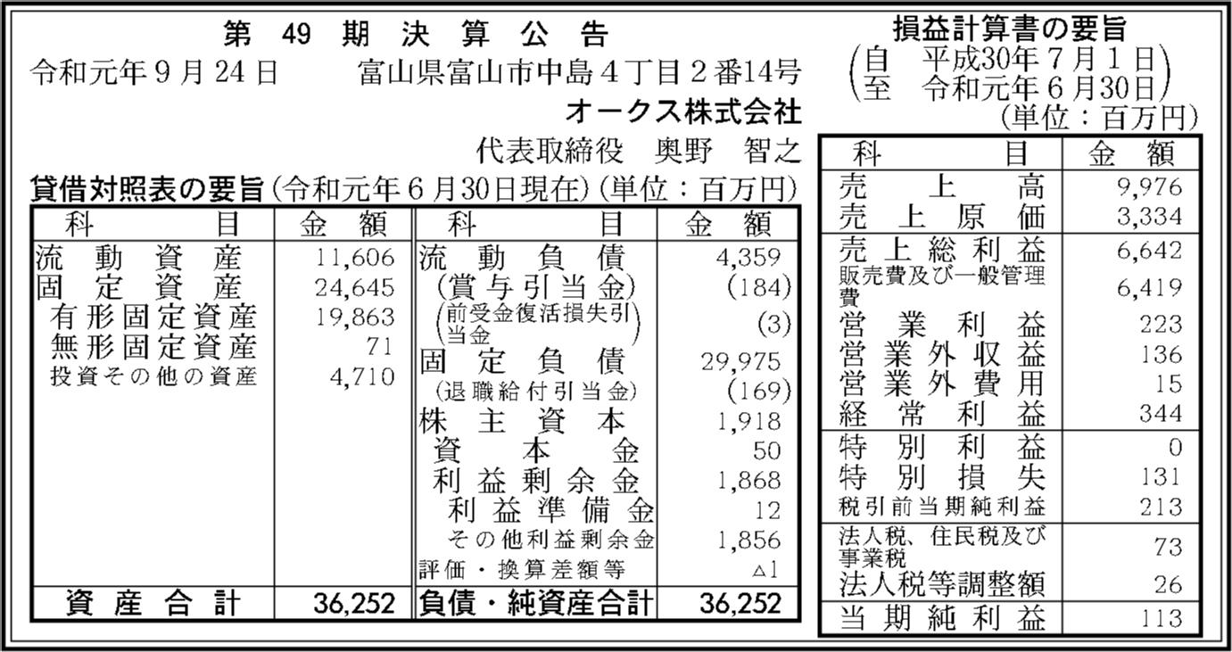 0064 92977e7eae19f01a1ecac4611427e16637329e07963ac2c516a8826c2d8cf2b3aa61d967398e4750d7f5ecb0d559b506930d9b313a97f5729d5612b2b5d07f90 03