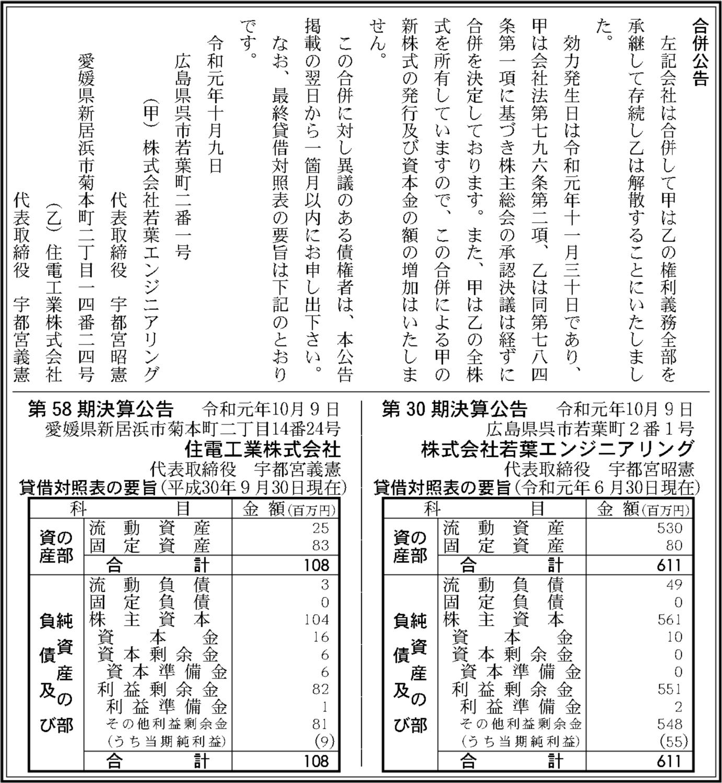 0064 92977e7eae19f01a1ecac4611427e16637329e07963ac2c516a8826c2d8cf2b3aa61d967398e4750d7f5ecb0d559b506930d9b313a97f5729d5612b2b5d07f90 05