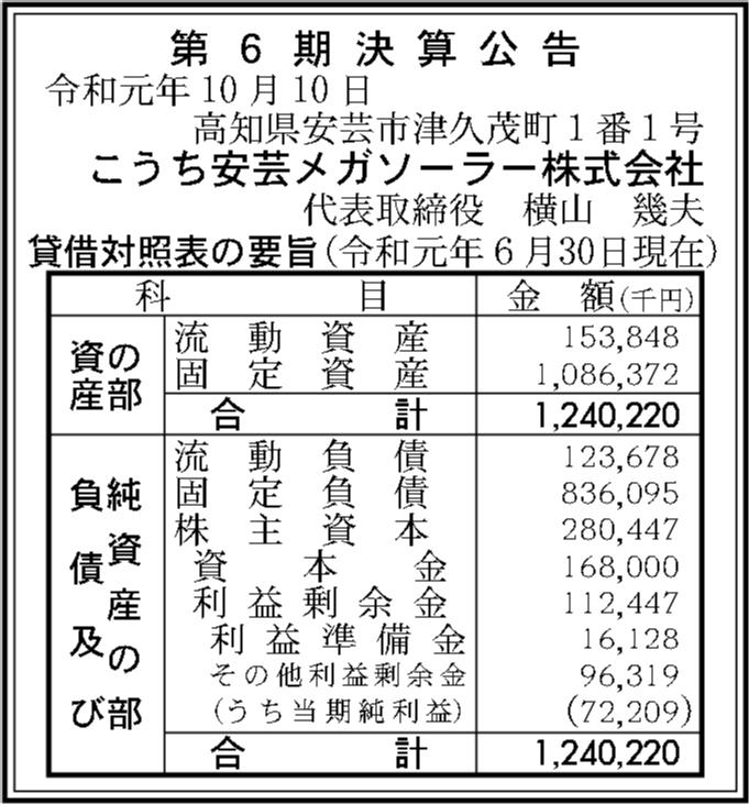 0062 4eb94a9d973f69bdbcb8f6cea0df7923f8518a74465065f5cbbefd8f9b4ee03674e2013583120962b647394492af07d87ee2d150bfb471a9efb996ef029221c5 02