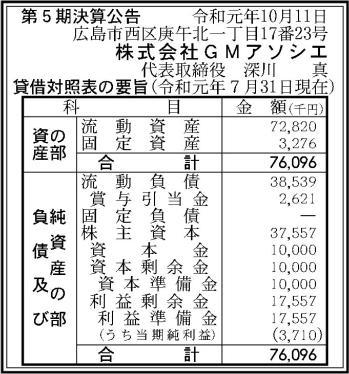 0062 a0bf17c80cdda7b6c1575e5e305b570b82854518a3693c2d4fa170f8928dd59fed6eff60724d68db2d835467d5cf794c53952c47cbb00020227c68fd0548078a 04