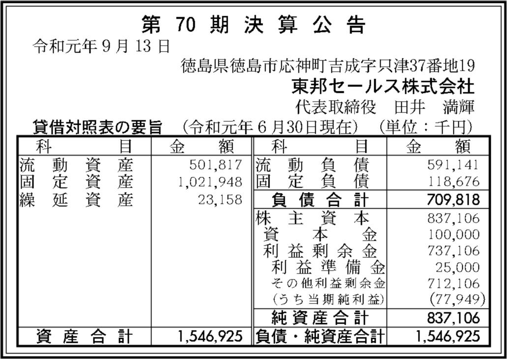 0064 b983fc019d491920dbc3e3da8233256665e511d2ae0862eae80472e9255d289da6a897d26619cb494f4e25d9e484a8c3eb126c162467b6661a85ab31f3053b91 01