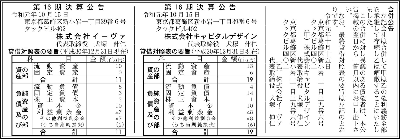 0159 dce0853855feb91817ba4808dc2a369237696e6cf498697f44d5b54e756ec6257562e9ad568a09828dcafcfe28fd948021fc7dbfb767850e027fed60ff6b92b9 03