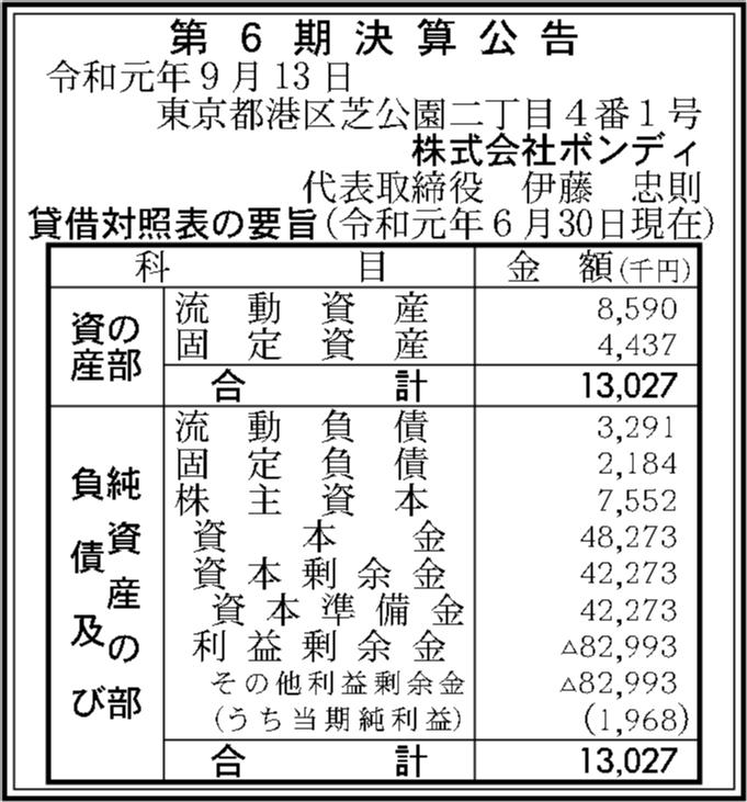 0058 f6c7b404bfc7286cc304459c62bab4b2b1b8c3fbc1755f7619c2ac3a7ba238a92d198f4d19a3ef63c0d6ed2860b40e28ee24a9fb23afbefd5c9267b828785218 05