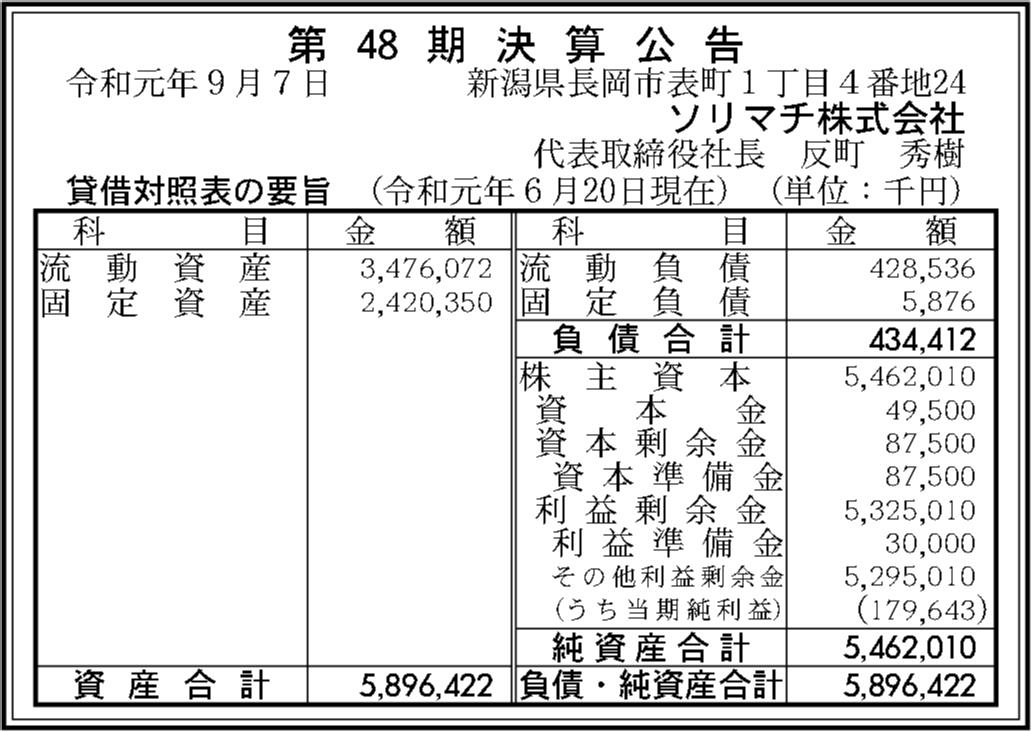 0059 0beb48a841214f54e5ff51663ba1869711f9e48ee2248cb92e5afb308af126981c32100ec068b45d96ed7da6d7a524f17fad74f4ec04e0fa750911e7676e0496 10