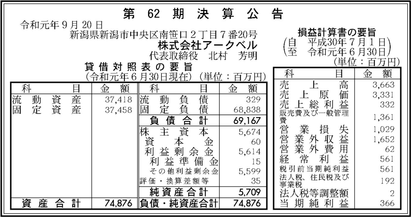 0061 536b20e82d67d257e209203c471ad905f4d2218416a76fdd38c128304b303c168859c873f8e2007f644a33b6a57d973bd091172bdb13407fc11410a29dd89eed 02