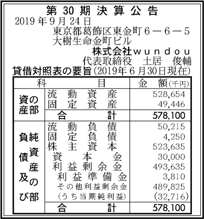 0088 2e94567a343706dc58a76765478c73c5a743b99d3728eb242459cc72deb4c93453387fb792ce0be6420489b1a18abda7daf93d9074694d87d0503d32fd4bad04 06