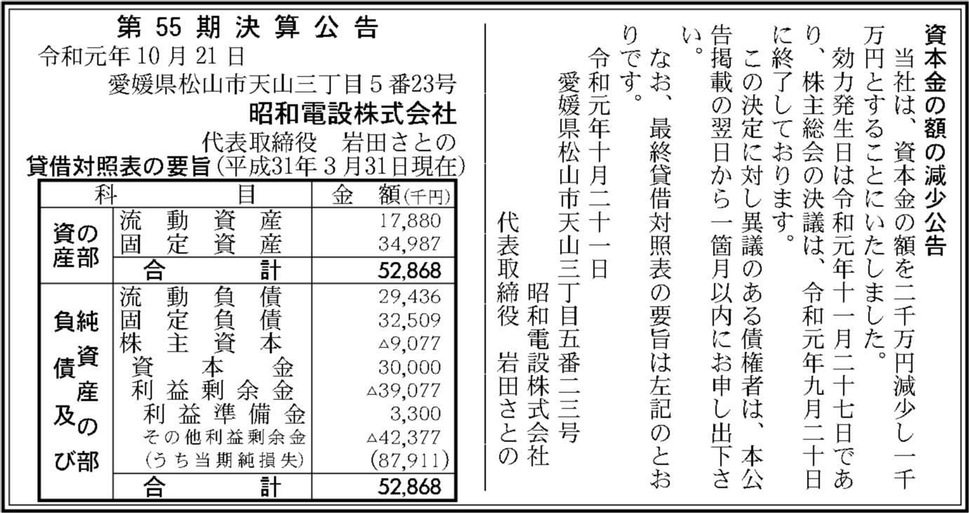 0091 21167844f6312ba654e8b09d9a2b4f972084d9ef3ad7b2650ba46b0c60d2e6ad0eec576a2dd1c2eca9bd1b77aed3c2de17c150e2e9b163ab10dc1c52d6313e17 06