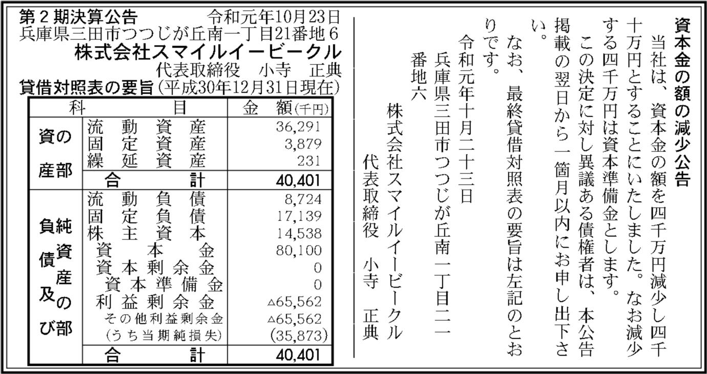 0059 92bfe8a2455e033819e41db3abafc445827ab0738a23722b43e0faf36baf39eb1432353243d5fd6ec9b44e959222ed3d3a97c58a9e7d9851779dafecba106962 06