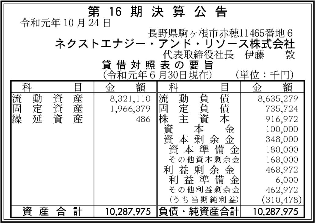 0056 71374aba39d96dcedc728f664e87d49a254de90d60911c3dee0e07aa7cf79fca03ab93d7f50f58f037b47e77f5715a92f4b276ea89bf5128f6cd4b97e928523d 01