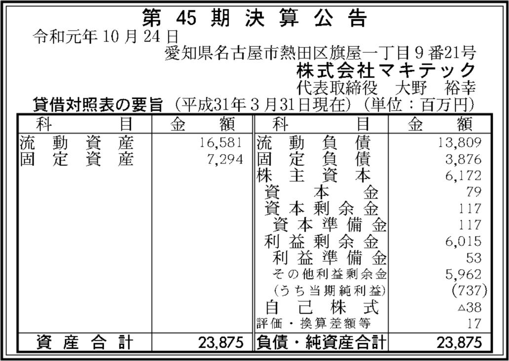 0056 71374aba39d96dcedc728f664e87d49a254de90d60911c3dee0e07aa7cf79fca03ab93d7f50f58f037b47e77f5715a92f4b276ea89bf5128f6cd4b97e928523d 03