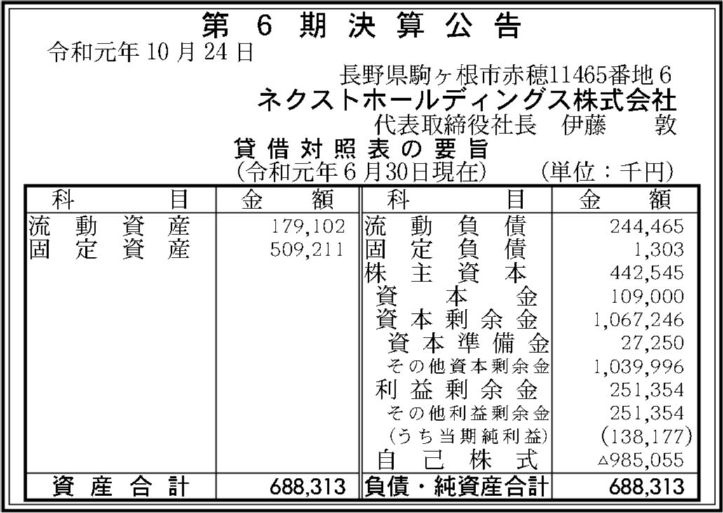 0056 71374aba39d96dcedc728f664e87d49a254de90d60911c3dee0e07aa7cf79fca03ab93d7f50f58f037b47e77f5715a92f4b276ea89bf5128f6cd4b97e928523d 04