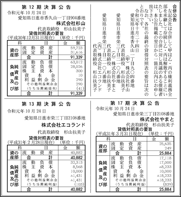 0061 d2f156282a21c6445bf15939864b3c5e87fbac41c6629cfcdbc06fb78c9cf51057fba682ea8f92183abdad115b8604fa1f570a2e4d1c710e6db60df587aee0e8 06