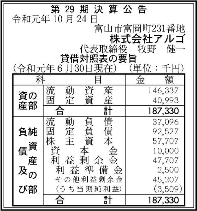 0062 7becbff42bd7289c0a717cb556adbc674aa903d2a333fa7a19eecff8ff49d0967736aa44cf382ed54c5cb00fb959487513be6318010cfa117ed6c4f97ec7efad 03