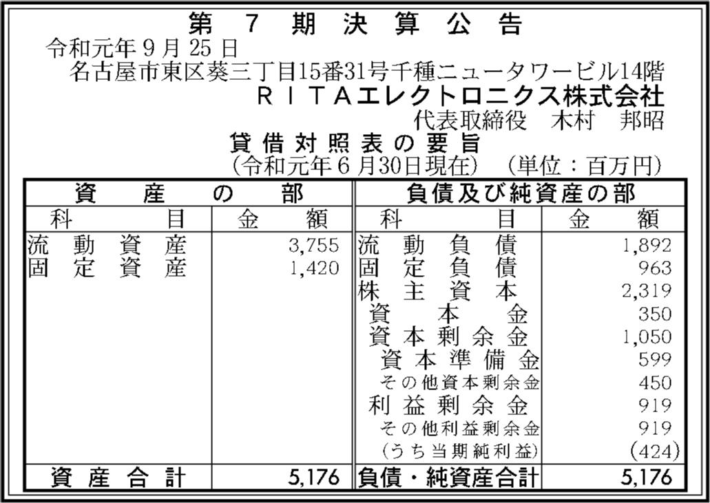 0125 864b0998ba430f7656c9718157b81f06402b2fd2647bf553ba64ee72445666423909ce7def15d11a0f5b698370fe1e19f459e542ade4ab486f8e4ad84b598de0 07