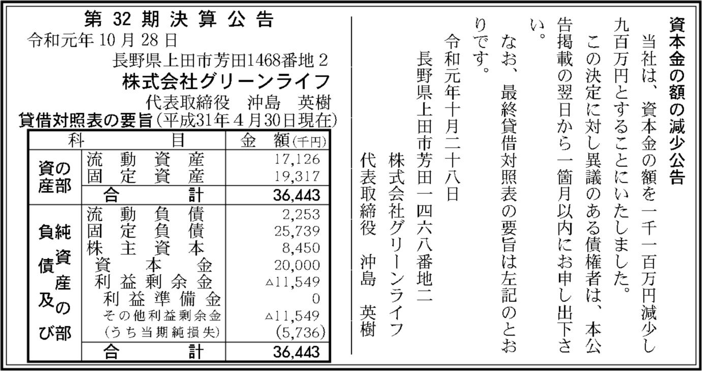 0114 f7a8f6f0a29d666d6bdaf6ac7a319ebea80081eb705d56e75d01630a770cd16ab24c09088df276add74bbf42db696b896c5d2580fabf2af7d69065d6112e9cf7 03