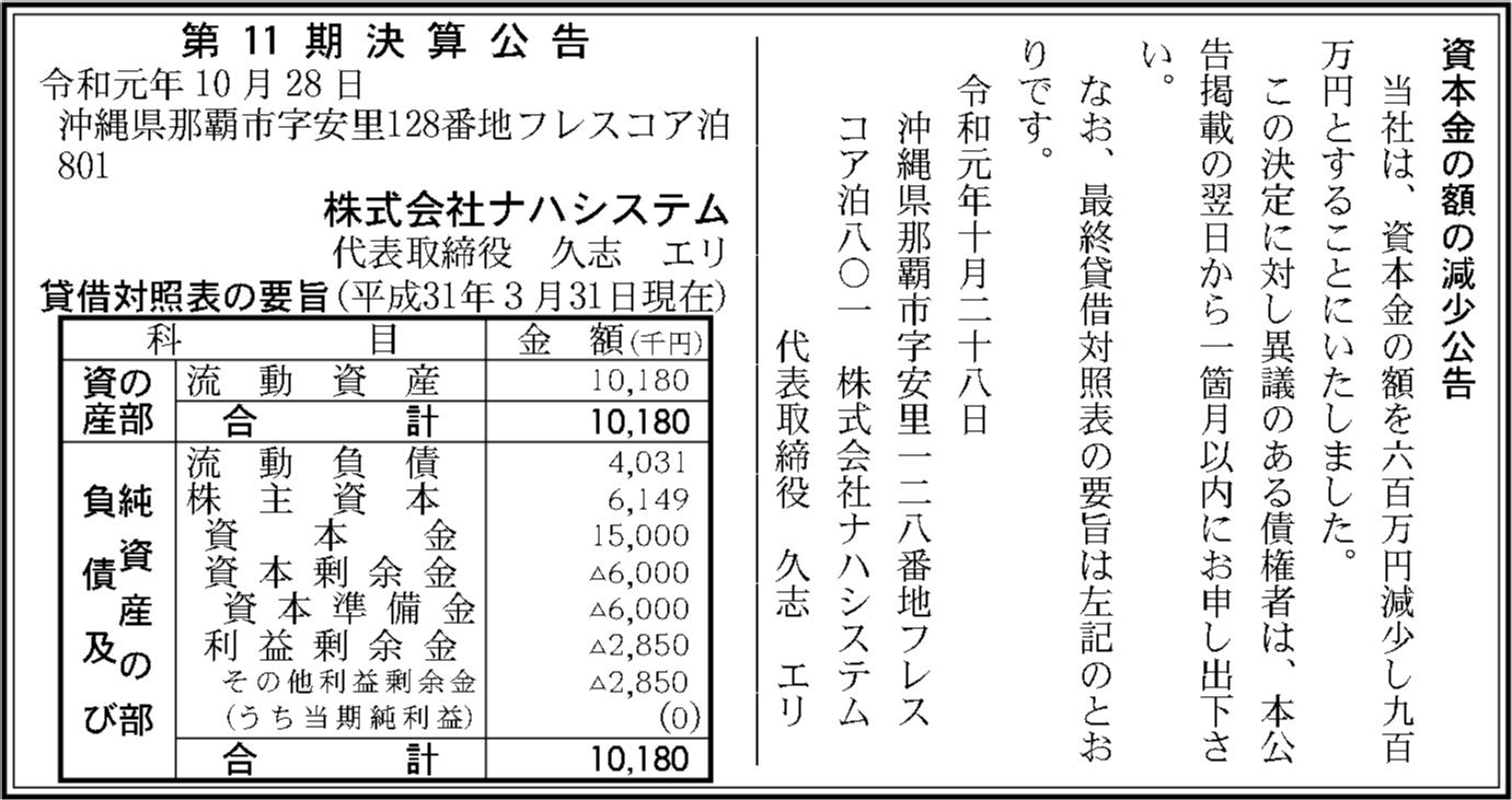 0114 f7a8f6f0a29d666d6bdaf6ac7a319ebea80081eb705d56e75d01630a770cd16ab24c09088df276add74bbf42db696b896c5d2580fabf2af7d69065d6112e9cf7 05