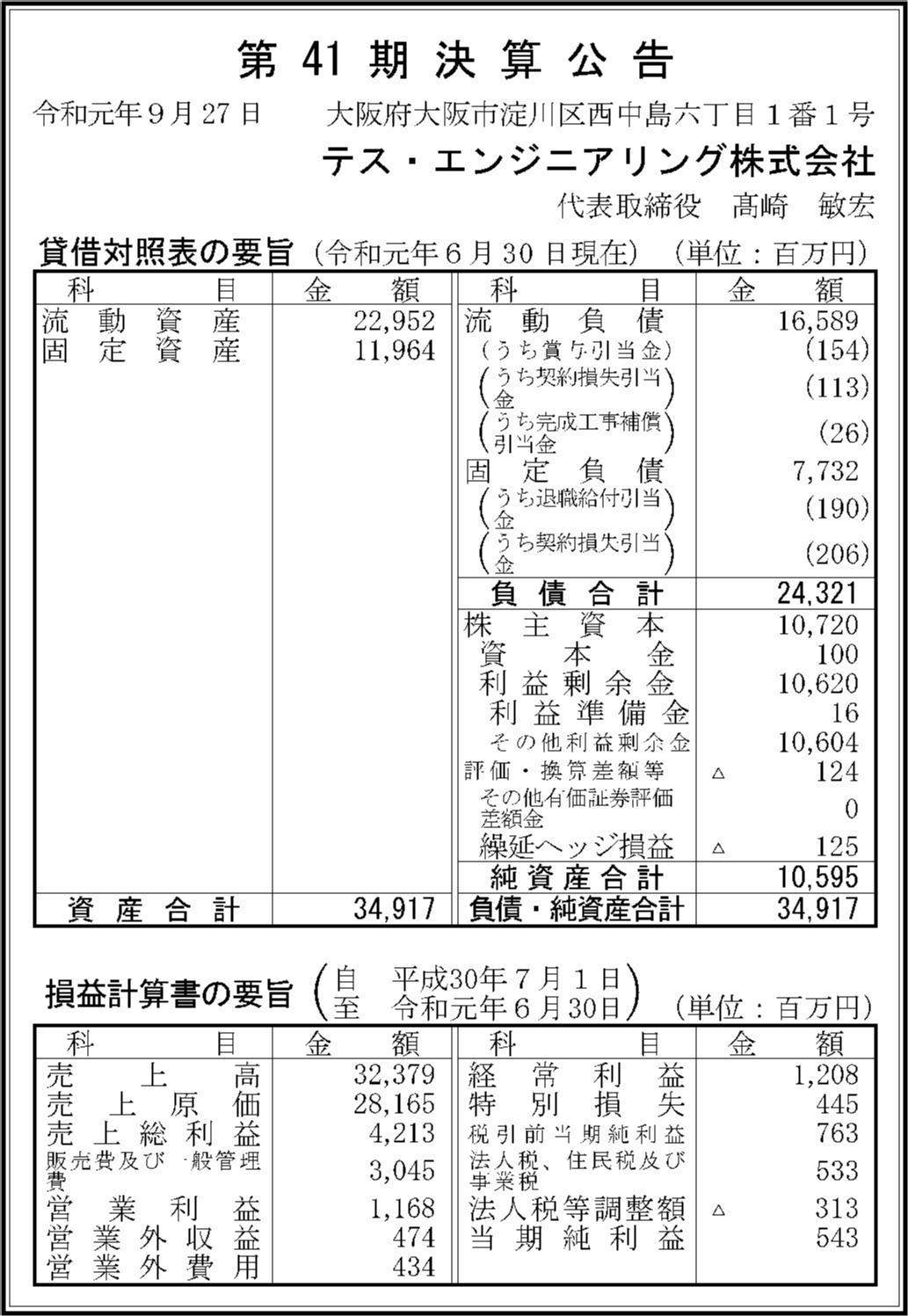 0126 161d2dfb72fadc3ff176a1d4930ba33bcf2aab46dcfdbe22ca496e056f84fc9d822069faebc76d83bf6bd5f56f0c80cd1f4ef0fa221ba582e3c9226295eaa854 06