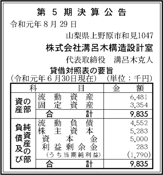 0056 da5cb1c77552b33d59f46bb879c672930f8f10fef588e1b42932e2f90b3ab9972aab1f86c9269924bc0120d0e2613957b6135a6abc07a6675a9d38dcb86dc2c7 04