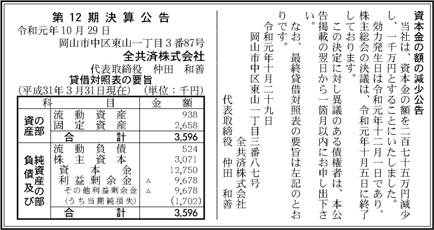 0059 81f88cc39dd42de5d7a7c6df264e7e92d92f52e5e55e5ec58f89e32124ce82754991587fa437c42bf1ca2d9fe55ba3158116e6a3d9f956ddf7589bb070fa894c 02