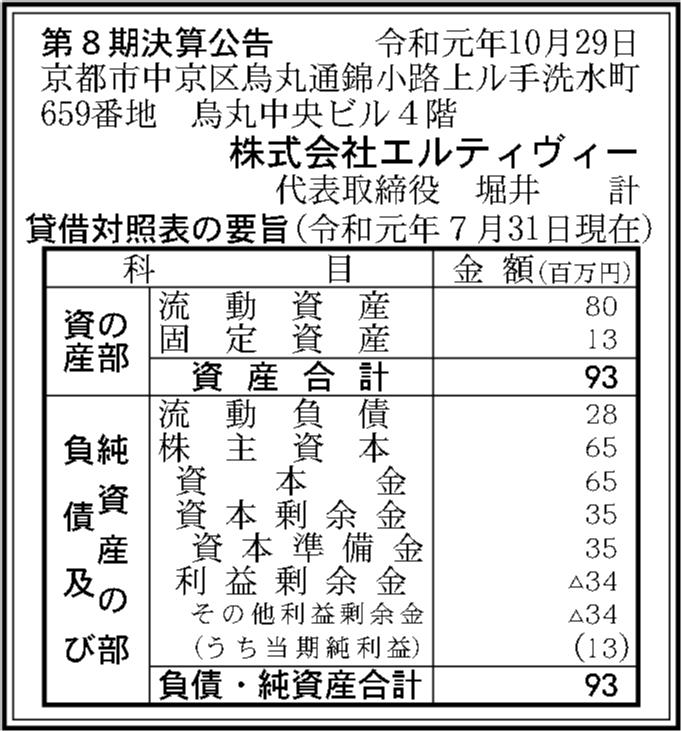 0064 3488fc5b59a27de775b199e1cdd26e97192c26db64f5bcb6b4533774741751df1776d102df7c079235b2d5a7d88cf1921a9bf60165fe507e2bae20ce35d3083a 06