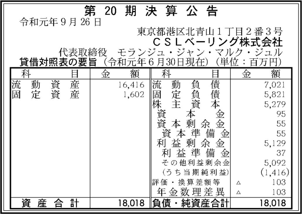 0086 bb7f49a9db82d206ae465cf3f3f35a4cecf17f74c89a535d0d708a6102de0c178400e7d1cac0b9d3477f410f17db7bd0d292341c3773896a7ea93884c2aef30f 01
