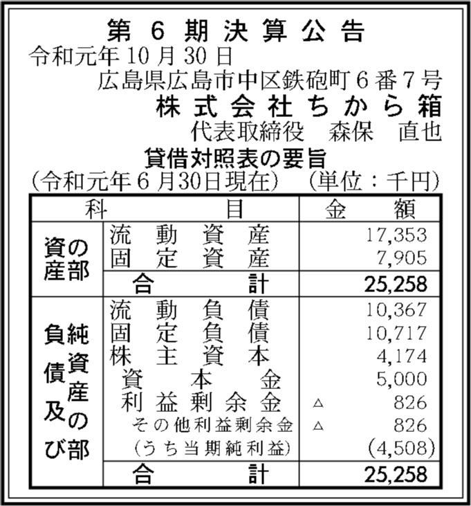 0091 4cb3e512f2092f0cb339a26a326539dc902afd443e3aa27689fb5b18118b397c68862ca2e92e105091ff8249f79d6e7f9d6fbde9da142cfe68dd7a3b9e6e52a9 07