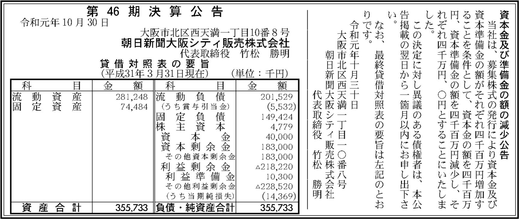 0094 f8be033f7eee498c4fad0f29796d4018be73d754706a10815559254b7aaa4e5259cebb61aad58e6a0d578ac97125eb60df7957374a21f09a5c0e573ad02c36ad 01