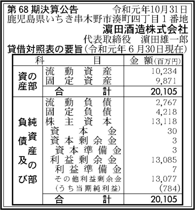 0112 d1d5748a11b96be173f309457fdf4a0fada7864765f9ec284e28795625c25e4b3e902e29a4adcd08951fa081f4ef005ec8c42d07c8f2333db611592621200838 04