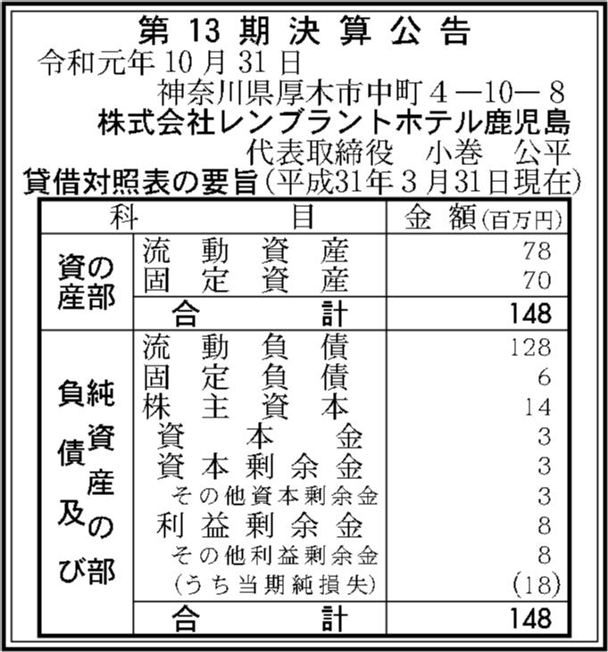 0117 58f9d9f44aaa88419e7aaf230789886d3ca723dd909e05a4151d2530ec12f6ef0984dda9fdeab275d29a06bbad846bc417c148dc77234c0facc935ca59174cc2 11