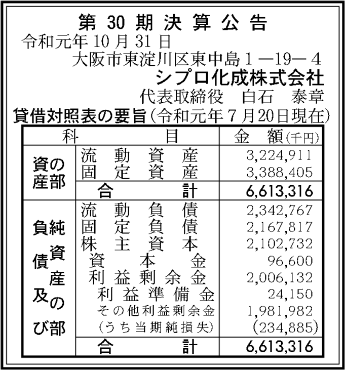 0119 51049d217dfff1e6a02d1cf25269d0a41a9c63ca6f15ad56e896b66dd3925b177a1e9bde1b34b00a306db8823687b34d7ae8b36fac59de43296b65f0013d9fdd 02