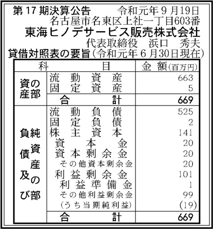0119 51049d217dfff1e6a02d1cf25269d0a41a9c63ca6f15ad56e896b66dd3925b177a1e9bde1b34b00a306db8823687b34d7ae8b36fac59de43296b65f0013d9fdd 03