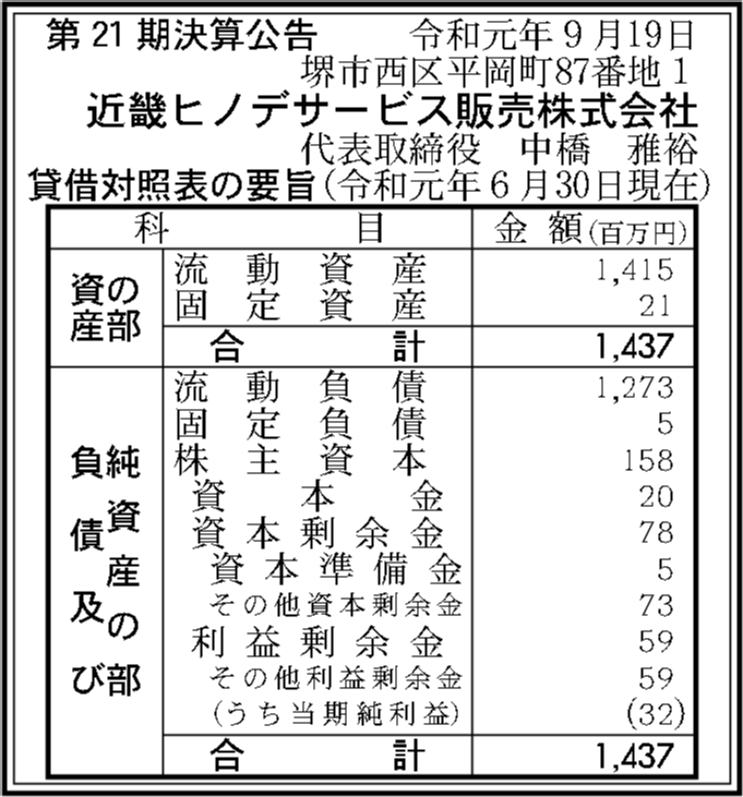 0119 51049d217dfff1e6a02d1cf25269d0a41a9c63ca6f15ad56e896b66dd3925b177a1e9bde1b34b00a306db8823687b34d7ae8b36fac59de43296b65f0013d9fdd 05