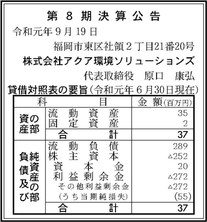 0119 51049d217dfff1e6a02d1cf25269d0a41a9c63ca6f15ad56e896b66dd3925b177a1e9bde1b34b00a306db8823687b34d7ae8b36fac59de43296b65f0013d9fdd 12