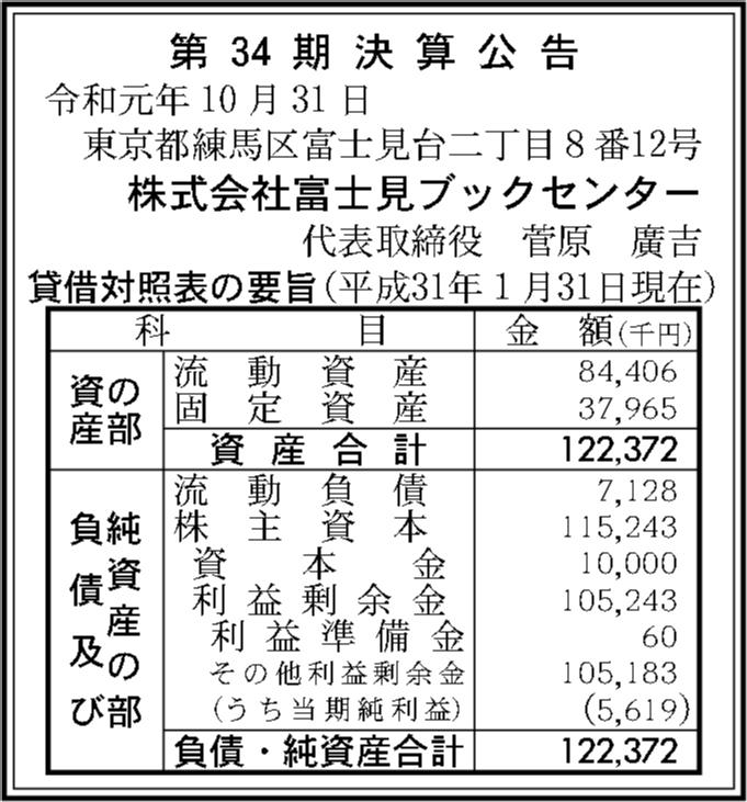 0120 fade9af5205267133b94d98f866b3fafeb3401ca04e89ecc2c7540fb17a5c45e6453267dc2f32a1e317bae08444dcd2dafc6b9a9f3c08c2b3565387f1f10a693 04
