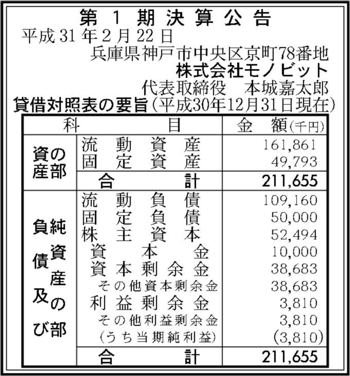 0121 cd1f11f727ed5136f0264f8bd150bacd35e8b1c8ca5f90960314b5cea7afa9fa0fc7827577067d80740f28d16928a1ed33f8eeb78d0532e494c30d1e60fcb36b 07