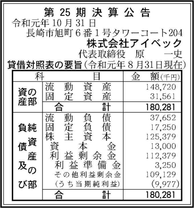 0123 8c1747661ba9e66a44042a270300021cbcaab841d530dcb519e28fc51636addf13e5aad059e112433c1e39e585ecd083355b1419fec90982f24cd5e6dbd1a597 03