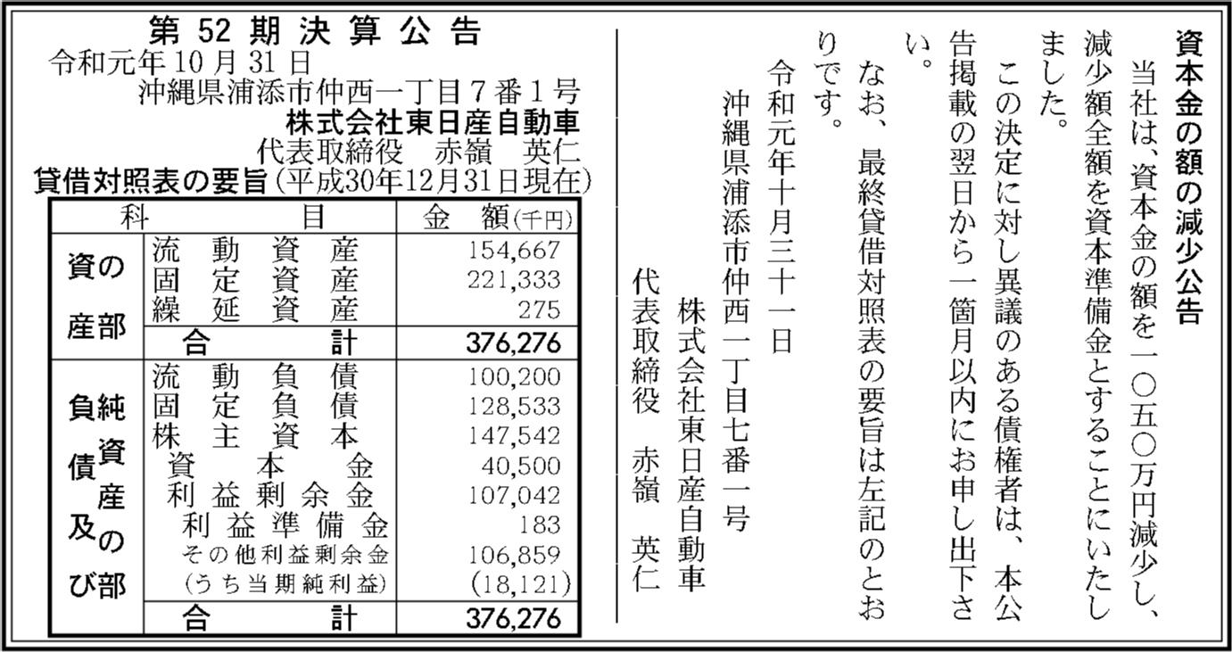0123 8c1747661ba9e66a44042a270300021cbcaab841d530dcb519e28fc51636addf13e5aad059e112433c1e39e585ecd083355b1419fec90982f24cd5e6dbd1a597 04