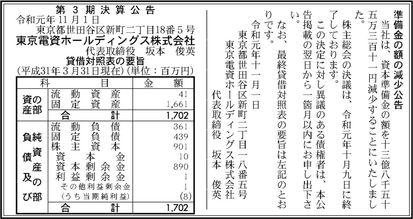 0149 00730b0cf634634257c53946e58e5f853118edc9440cd1e7491d920a63a4c981f377a835d4ae6ea68cc6f595faa9003445b09fdf5dc474318cc2559d289854e9 03