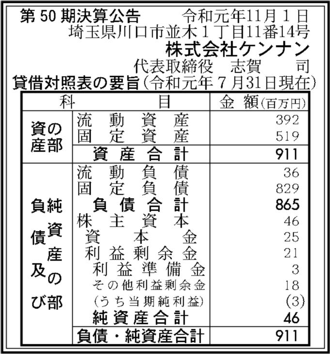 0152 6d44fb8e3e6fa7fad06b50c1f0e1eaf5da9720ab7ab175ef3347833a459cb01a40348021e210c054fd65a316ddbfafa88ad3678fcbe4f09c145d4cae8368036f 04